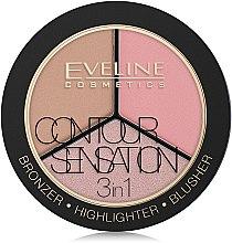 Parfémy, Parfumerie, kosmetika Paleta na konturování obličeje - Eveline Cosmetics Contour Sensation