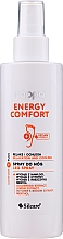 Parfémy, Parfumerie, kosmetika Sprej pro unavené nohy - Silcare Quin Body Relaxation And Cooling Spray Feet