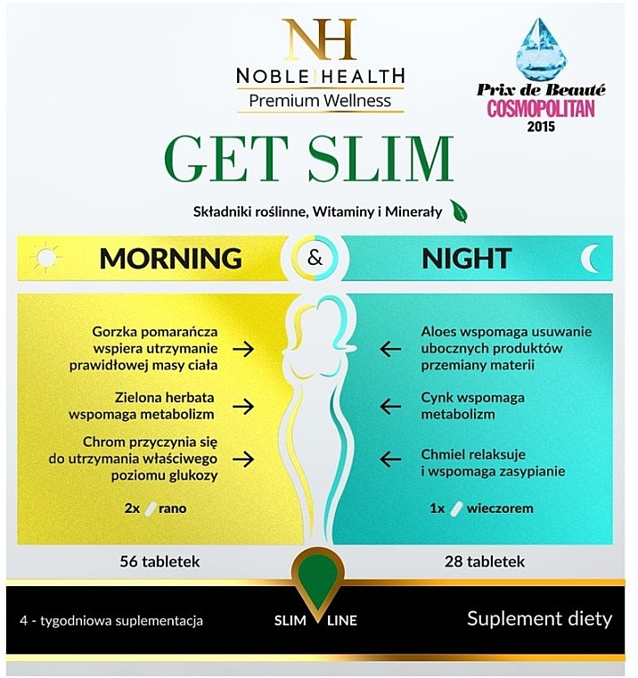 Komplex na hubnutí, 84 ks - Noble Health Get Slim
