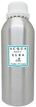 Parfémy, Parfumerie, kosmetika Acqua Dell Elba Notte d'Estate - Aroma difuzér (Refill)